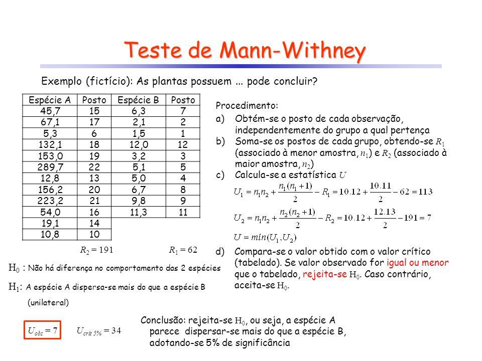 H 0 : Não há diferença no comportamento das 2 espécies H 1 : A espécie A dispersa-se mais do que a espécie B (unilateral) Teste de Mann-Withney Exempl