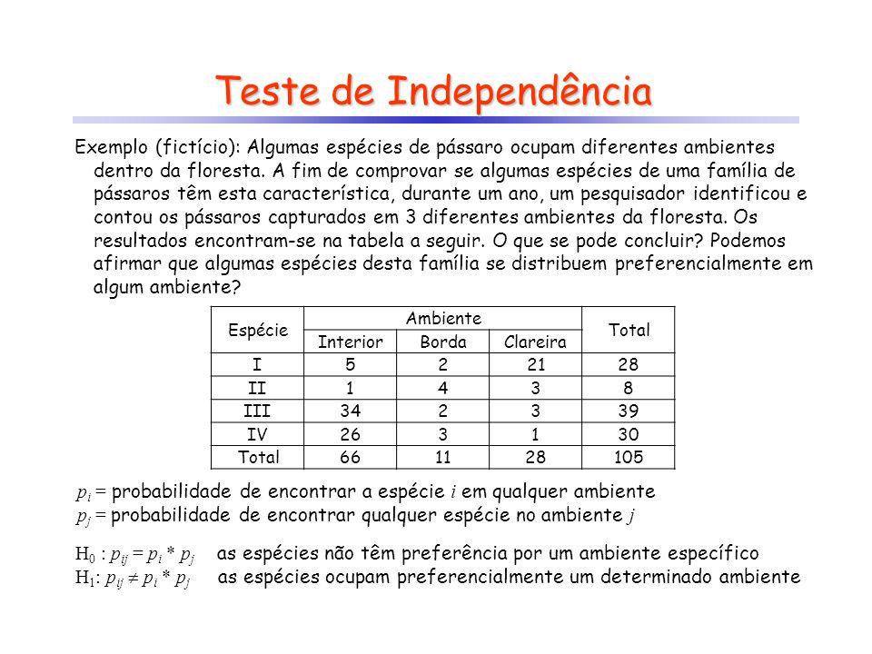 Teste de Independência Exemplo (fictício): Algumas espécies de pássaro ocupam diferentes ambientes dentro da floresta. A fim de comprovar se algumas e