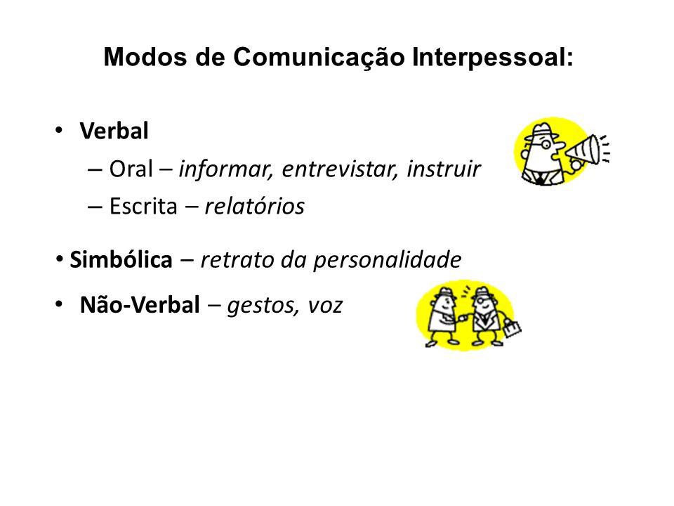Modos de Comunicação Interpessoal: Verbal –O–Oral – informar, entrevistar, instruir –E–Escrita – relatórios Não-Verbal – gestos, voz Simbólica – retrato da personalidade