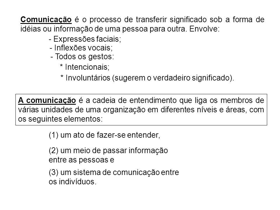Comunicação é o processo de transferir significado sob a forma de idéias ou informação de uma pessoa para outra.
