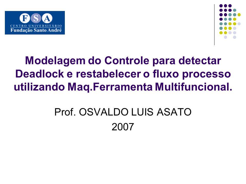 Modelagem do Controle para detectar Deadlock e restabelecer o fluxo processo utilizando Maq.Ferramenta Multifuncional. Prof. OSVALDO LUIS ASATO 2007