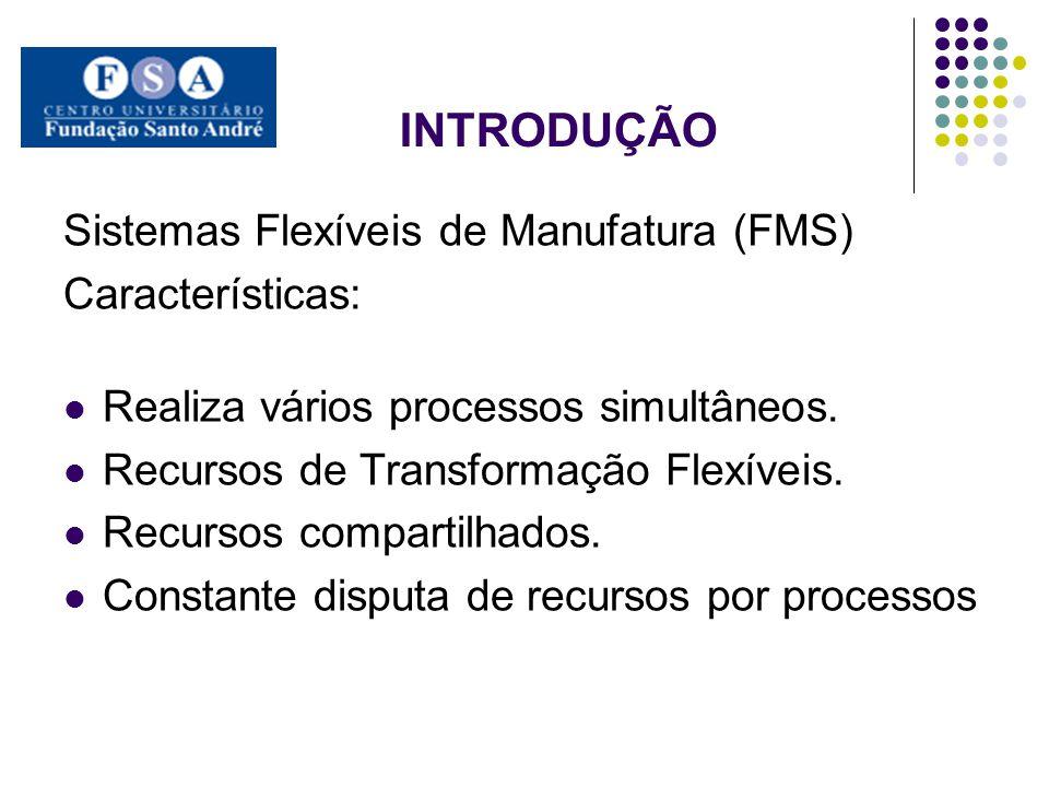 INTRODUÇÃO Sistemas Flexíveis de Manufatura (FMS) Características: Realiza vários processos simultâneos. Recursos de Transformação Flexíveis. Recursos