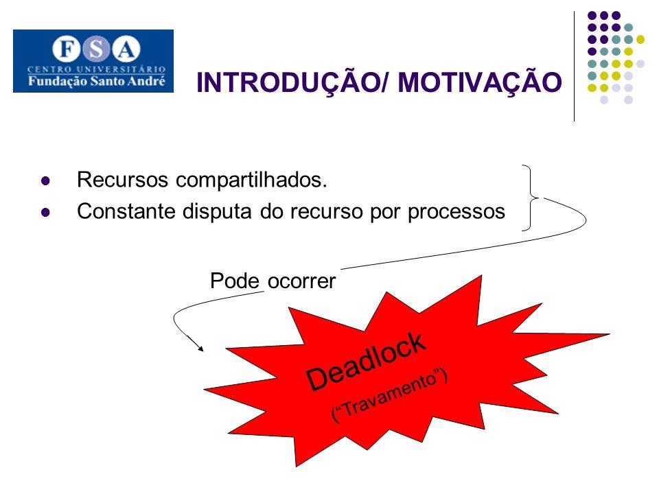 Recursos compartilhados. Constante disputa do recurso por processos INTRODUÇÃO/ MOTIVAÇÃO Pode ocorrer Deadlock (Travamento)