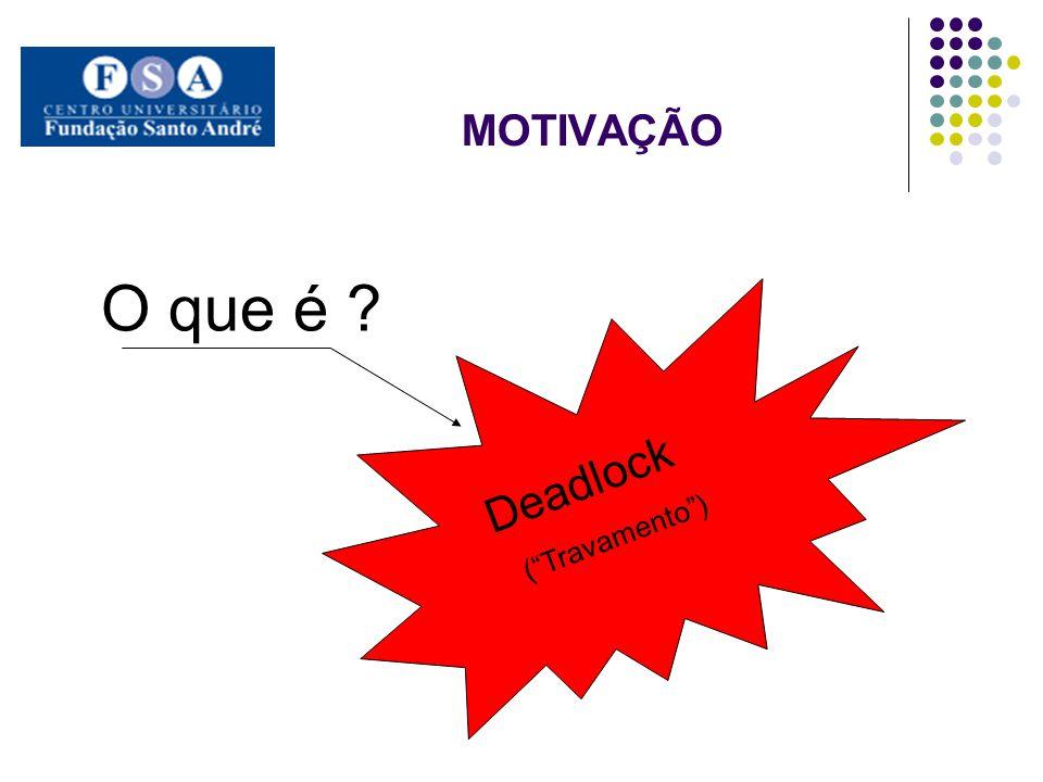 Deadlock é caracterizado quando o fluxo das atividades são permanentemente impedido devido a indisponibilidade de Materiais, Recursos, e ou informações.