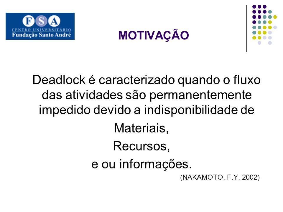 Deadlock é caracterizado quando o fluxo das atividades são permanentemente impedido devido a indisponibilidade de Materiais, Recursos, e ou informaçõe