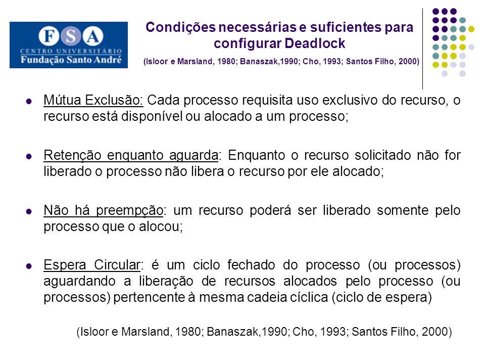 Condições necessárias e suficientes para configurar Deadlock (Isloor e Marsland, 1980; Banaszak,1990; Cho, 1993; Santos Filho, 2000) Mútua Exclusão: C