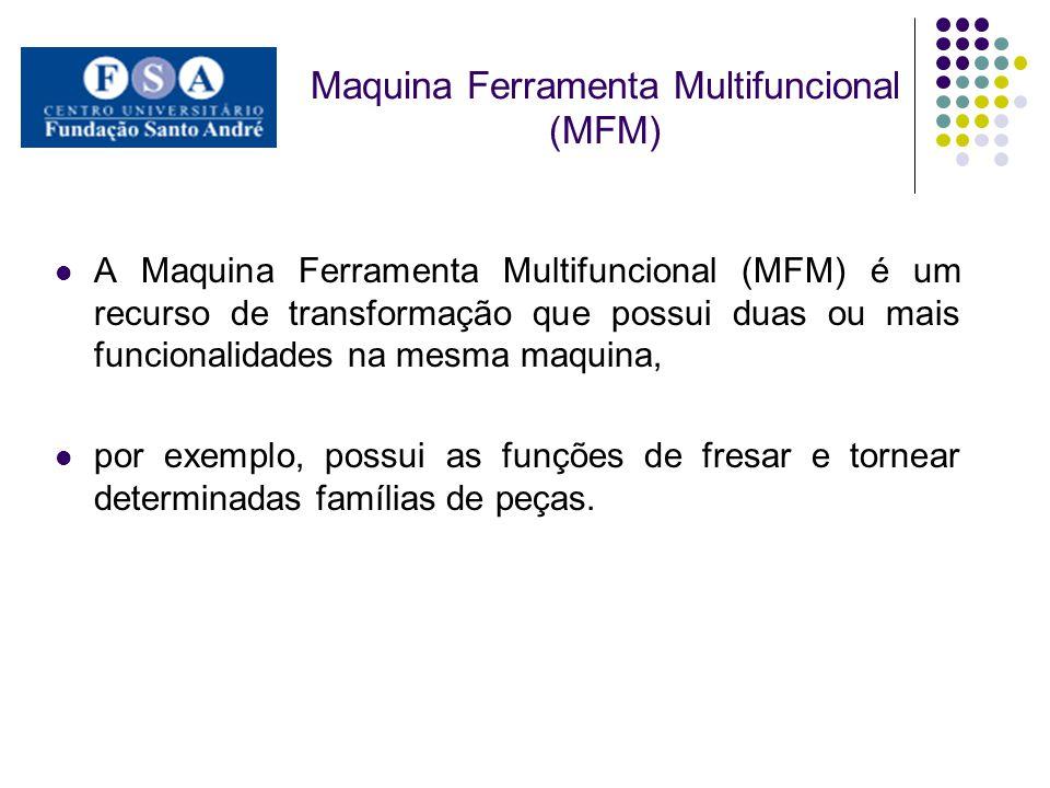 Maquina Ferramenta Multifuncional (MFM) A Maquina Ferramenta Multifuncional (MFM) é um recurso de transformação que possui duas ou mais funcionalidade