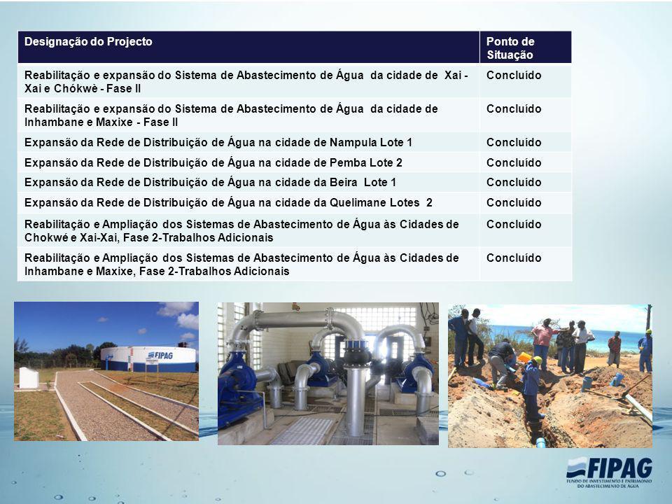 Designação do ProjectoPonto de Situação Reabilitação e expansão do Sistema de Abastecimento de Água da cidade de Xai - Xai e Chókwè - Fase II Concluíd
