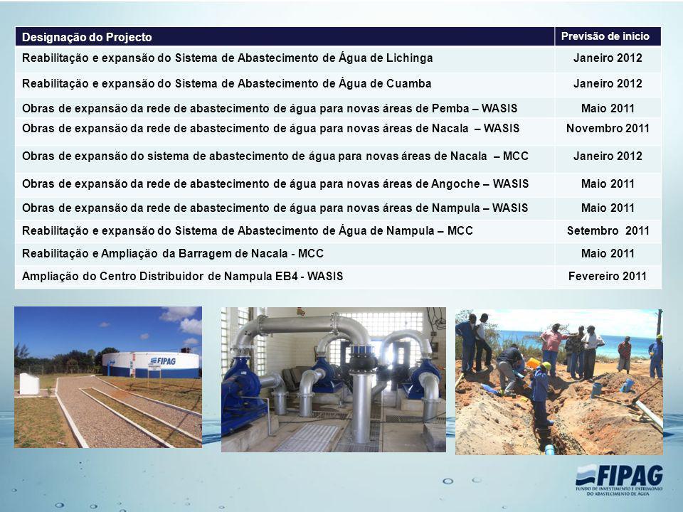 Designação do Projecto Previsão de início Reabilitação e expansão do Sistema de Abastecimento de Água de LichingaJaneiro 2012 Reabilitação e expansão