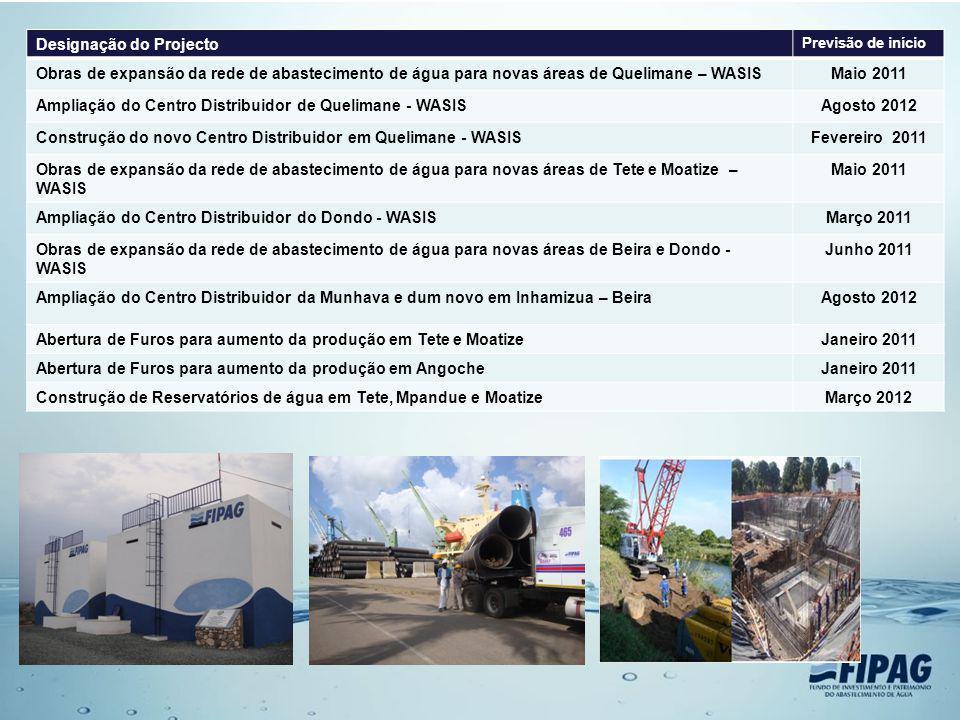 Designação do Projecto Previsão de início Obras de expansão da rede de abastecimento de água para novas áreas de Quelimane – WASISMaio 2011 Ampliação