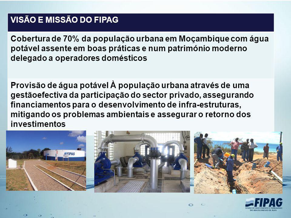 VISÃO E MISSÃO DO FIPAG Cobertura de 70% da população urbana em Moçambique com água potável assente em boas práticas e num património moderno delegado