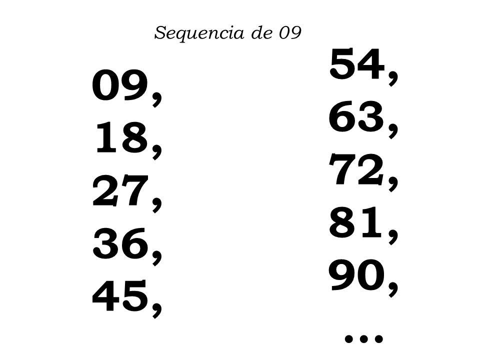 Sequencia de 09 09, 18, 27, 36, 45, 54, 63, 72, 81, 90,...