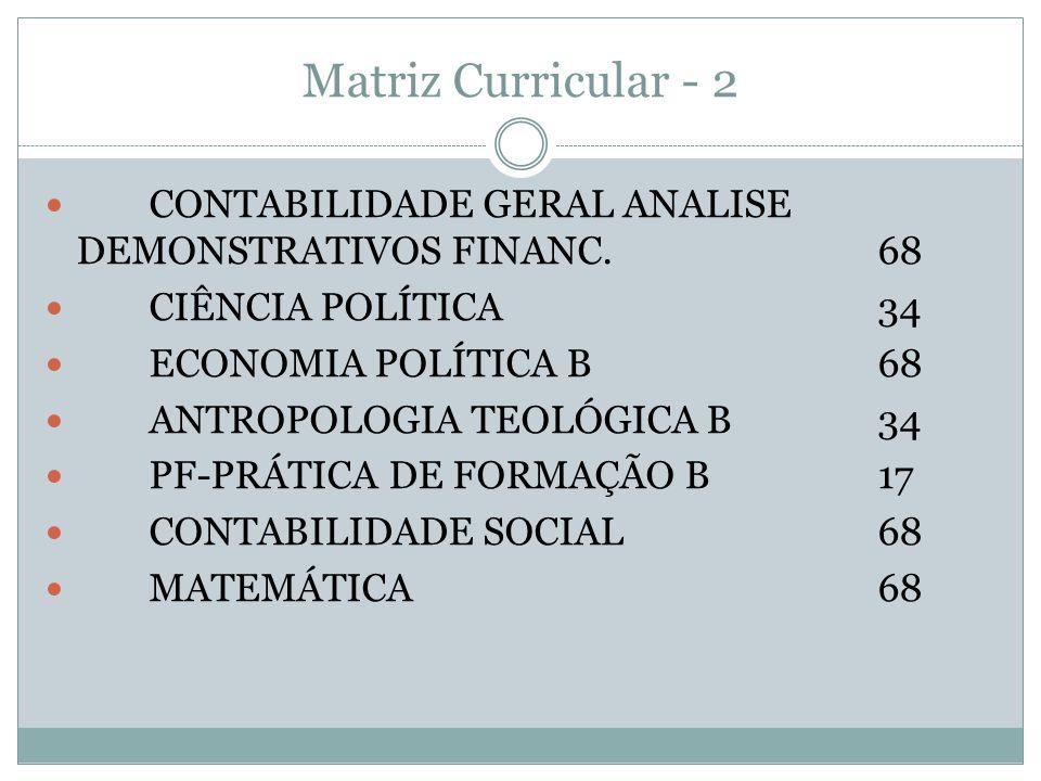 Matriz Curricular - 2 CONTABILIDADE GERAL ANALISE DEMONSTRATIVOS FINANC.68 CIÊNCIA POLÍTICA34 ECONOMIA POLÍTICA B68 ANTROPOLOGIA TEOLÓGICA B34 PF-PRÁT