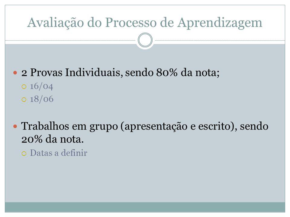 Avaliação do Processo de Aprendizagem 2 Provas Individuais, sendo 80% da nota; 16/04 18/06 Trabalhos em grupo (apresentação e escrito), sendo 20% da n