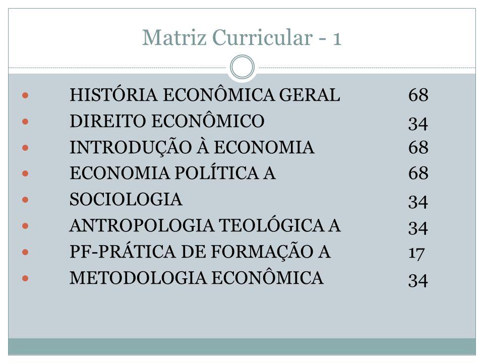 Matriz Curricular - 1 HISTÓRIA ECONÔMICA GERAL68 DIREITO ECONÔMICO34 INTRODUÇÃO À ECONOMIA68 ECONOMIA POLÍTICA A68 SOCIOLOGIA34 ANTROPOLOGIA TEOLÓGICA
