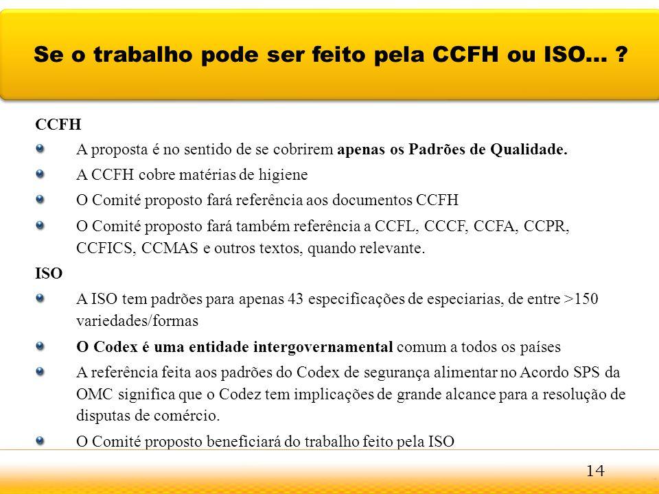 CCFH A proposta é no sentido de se cobrirem apenas os Padrões de Qualidade. A CCFH cobre matérias de higiene O Comité proposto fará referência aos doc