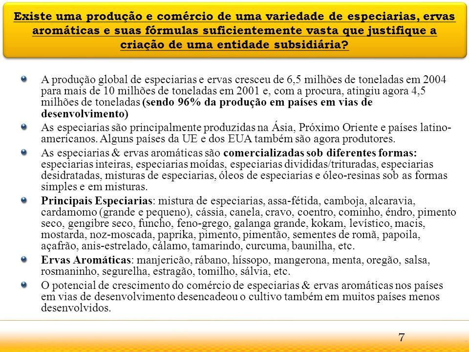 Guntur Note-se que no Manual de Procedimentos Codex, e relativamente à maioria dos Comités Codex, os Termos de Referência são dados de forma breve e geral.
