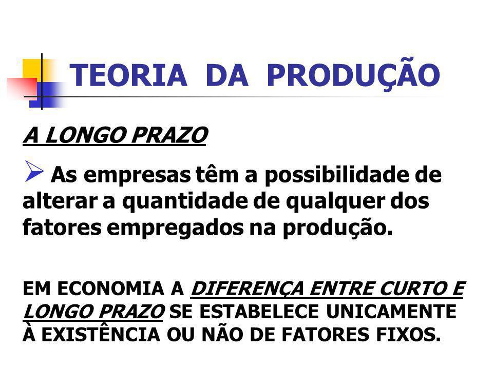 TEORIA DA PRODUÇÃO A LONGO PRAZO As empresas têm a possibilidade de alterar a quantidade de qualquer dos fatores empregados na produção. EM ECONOMIA A