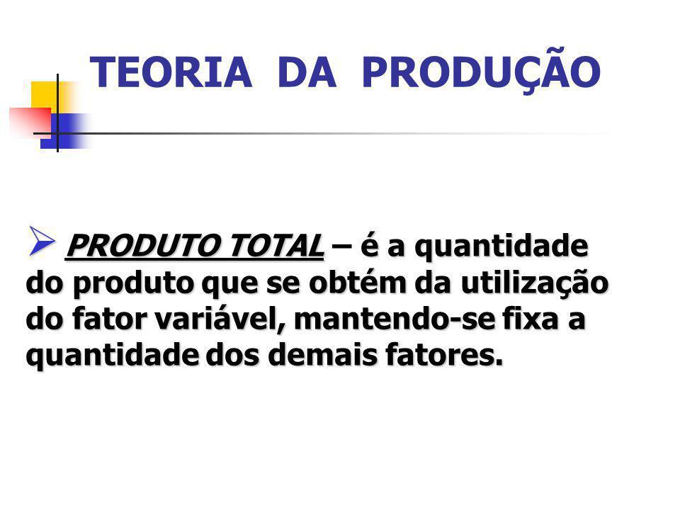 TEORIA DA PRODUÇÃO PRODUTO TOTALé a quantidade do produto que se obtém da utilização do fator variável, mantendo-se fixa a quantidade dos demais fatores.