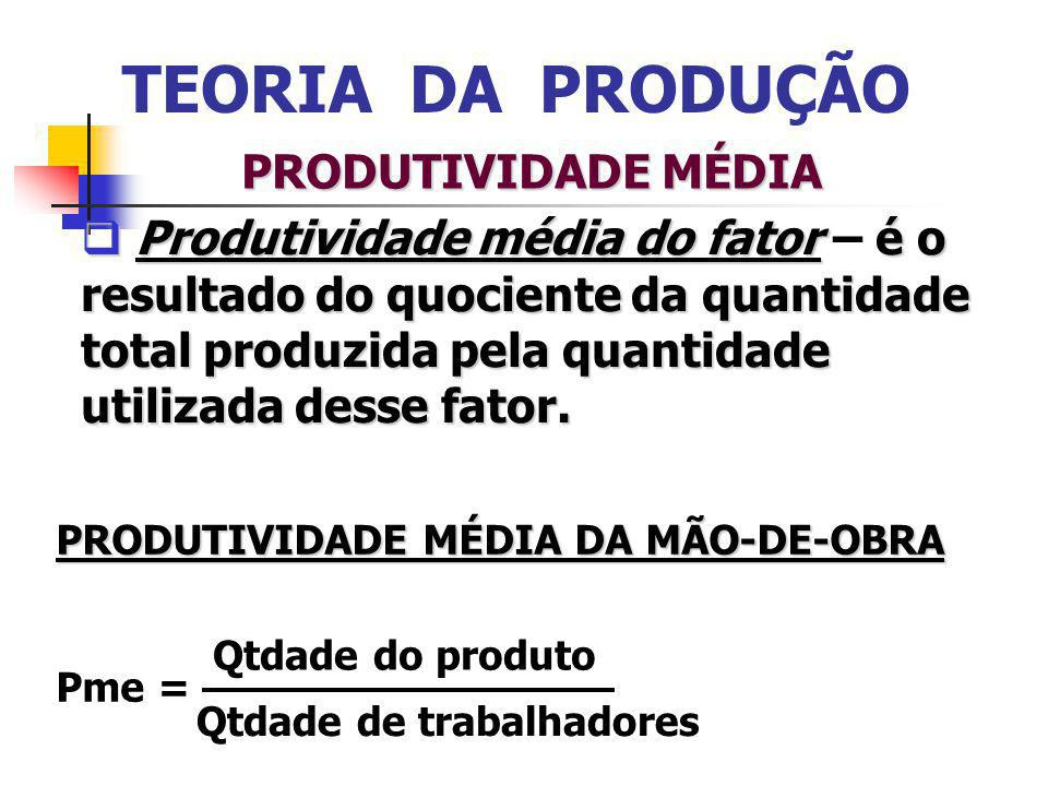 TEORIA DA PRODUÇÃO PRODUTIVIDADE MÉDIA Produtividade média do fatoré o resultado do quociente da quantidade total produzida pela quantidade utilizada