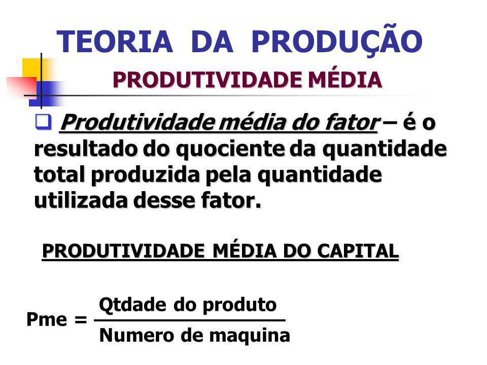 TEORIA DA PRODUÇÃO PRODUTIVIDADE MÉDIA Produtividade média do fatoré o resultado do quociente da quantidade total produzida pela quantidade utilizada desse fator.