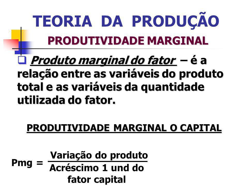 TEORIA DA PRODUÇÃO PRODUTIVIDADE MARGINAL Produto marginal do fator é a relação entre as variáveis do produto total e as variáveis da quantidade utilizada do fator.