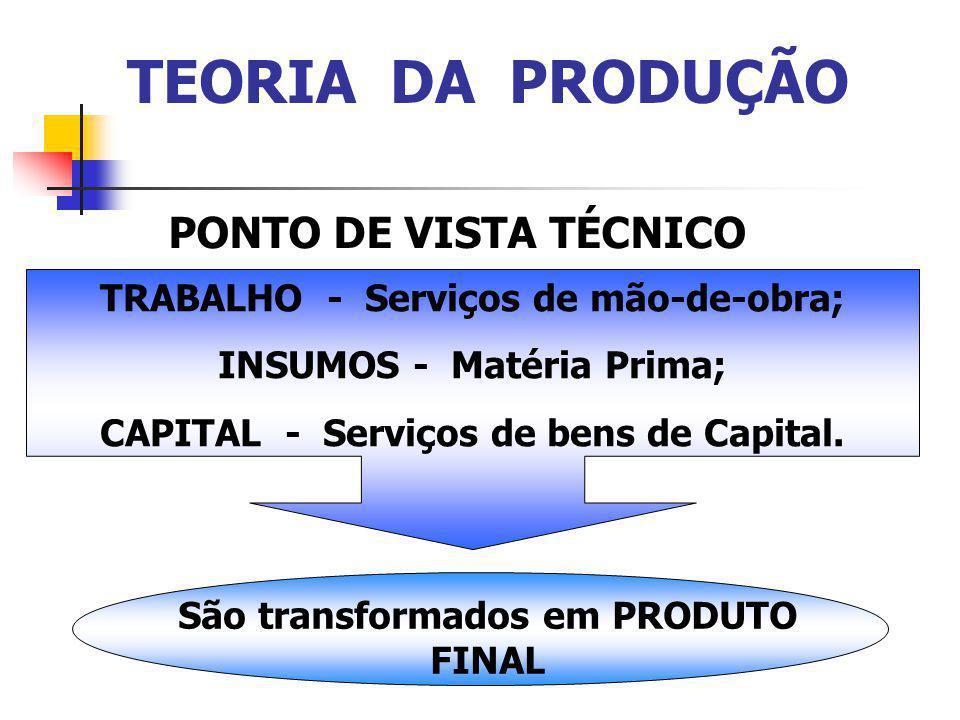 TEORIA DA PRODUÇÃO PONTO DE VISTA TÉCNICO TRABALHO - Serviços de mão-de-obra; INSUMOS - Matéria Prima; CAPITAL - Serviços de bens de Capital. São tran