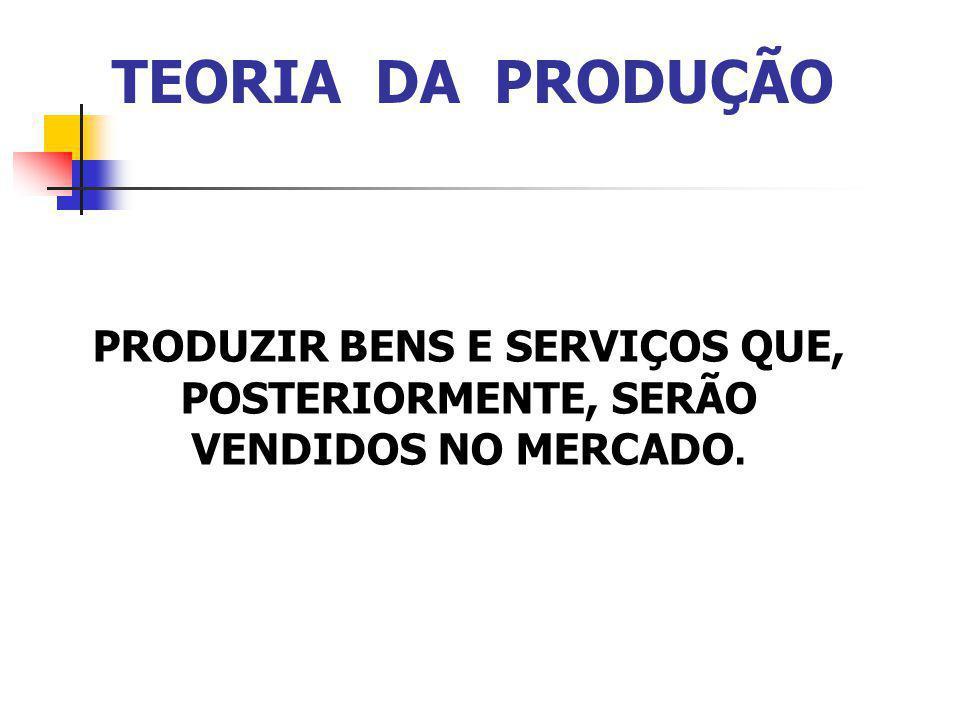 TEORIA DA PRODUÇÃO PRODUZIR BENS E SERVIÇOS QUE, POSTERIORMENTE, SERÃO VENDIDOS NO MERCADO.
