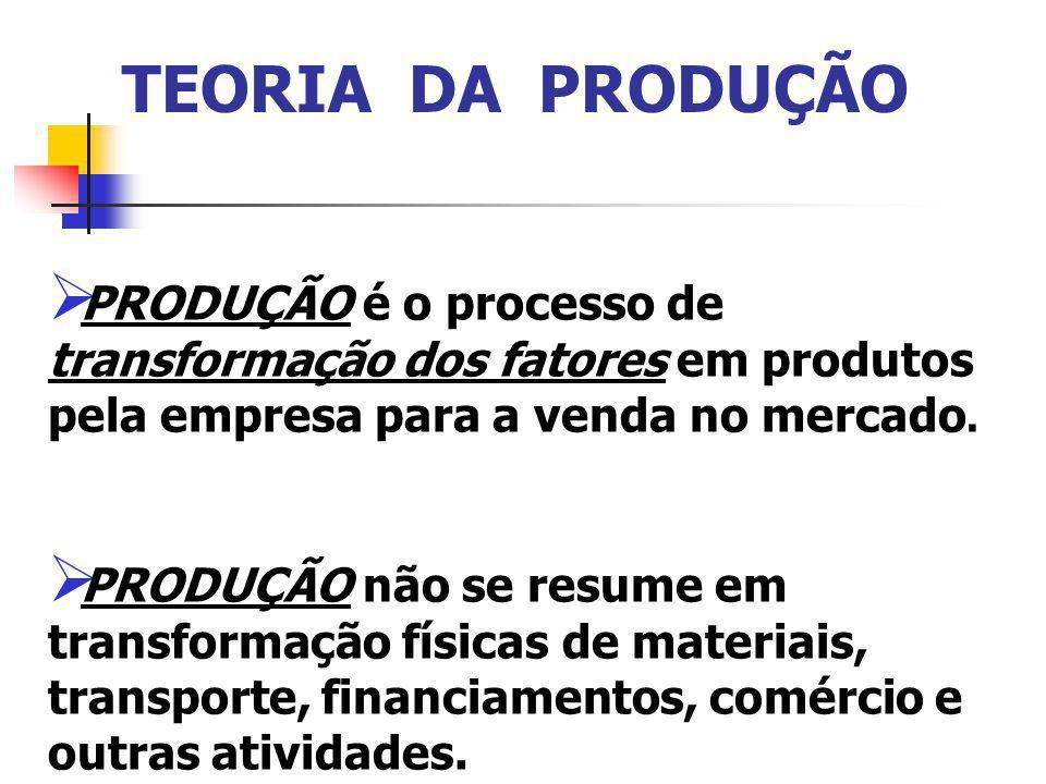 TEORIA DA PRODUÇÃO PRODUÇÃO é o processo de transformação dos fatores em produtos pela empresa para a venda no mercado. PRODUÇÃO não se resume em tran