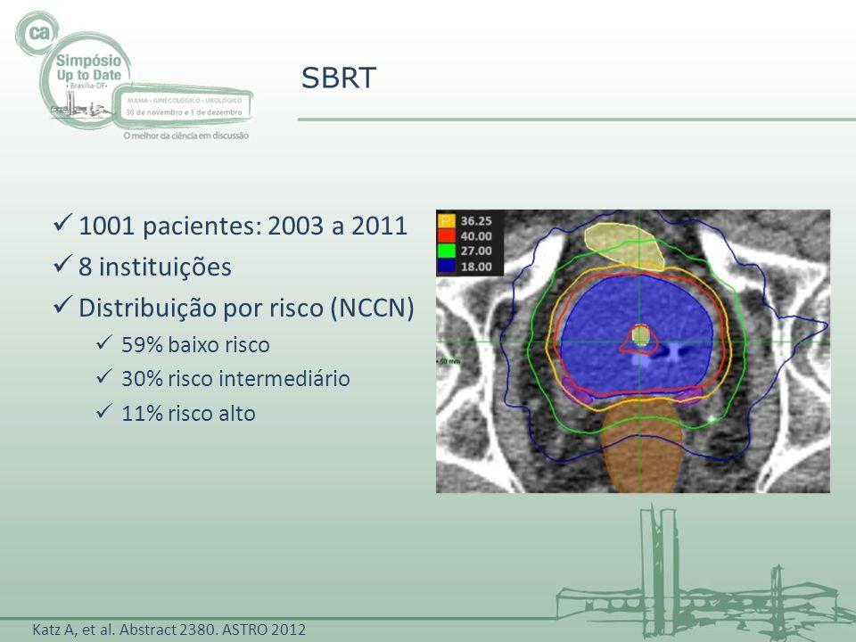 1001 pacientes: 2003 a 2011 8 instituições Distribuição por risco (NCCN) 59% baixo risco 30% risco intermediário 11% risco alto SBRT Katz A, et al. Ab