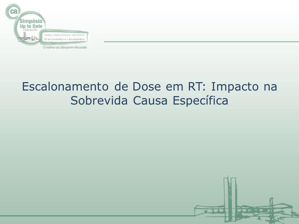 EORTC 22911 Sobrevida Livre Progressão Clínica Bolla M, et al.