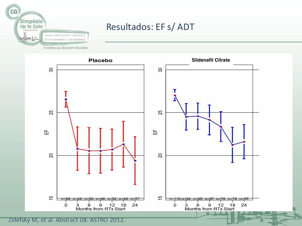 Resultados: EF s/ ADT Zelefsky M, et al. Abstract 08. ASTRO 2012.