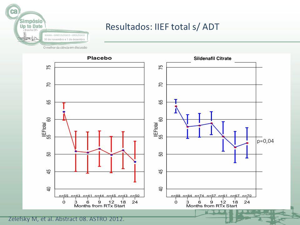 Resultados: IIEF total s/ ADT p=0,04