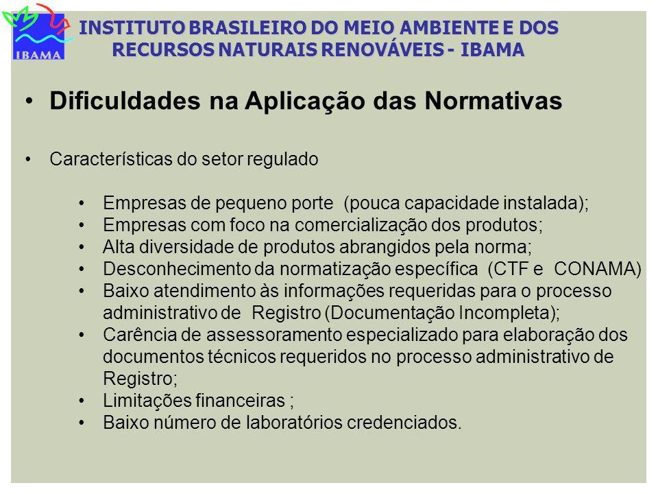 INSTITUTO BRASILEIRO DO MEIO AMBIENTE E DOS RECURSOS NATURAIS RENOVÁVEIS - IBAMA Dificuldades na Aplicação das Normativas Características do setor reg