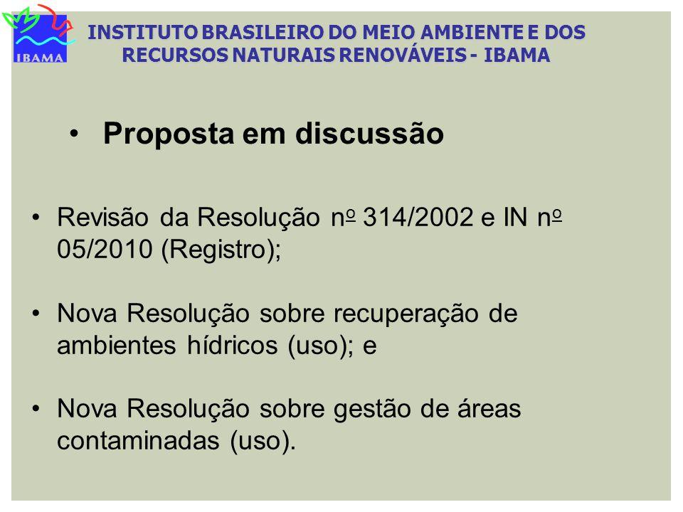 INSTITUTO BRASILEIRO DO MEIO AMBIENTE E DOS RECURSOS NATURAIS RENOVÁVEIS - IBAMA Proposta em discussão Revisão da Resolução n o 314/2002 e IN n o 05/2