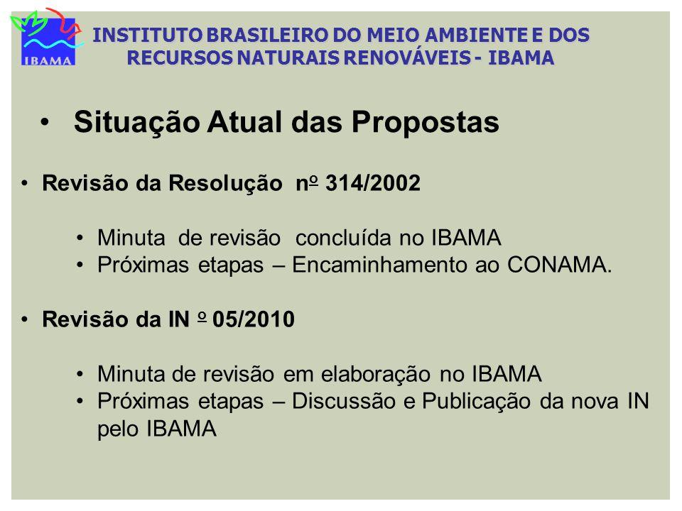 INSTITUTO BRASILEIRO DO MEIO AMBIENTE E DOS RECURSOS NATURAIS RENOVÁVEIS - IBAMA Situação Atual das Propostas Revisão da Resolução n o 314/2002 Minuta