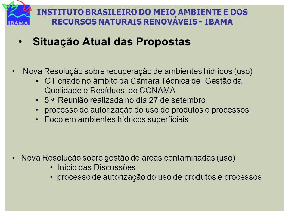 INSTITUTO BRASILEIRO DO MEIO AMBIENTE E DOS RECURSOS NATURAIS RENOVÁVEIS - IBAMA Situação Atual das Propostas Nova Resolução sobre recuperação de ambi