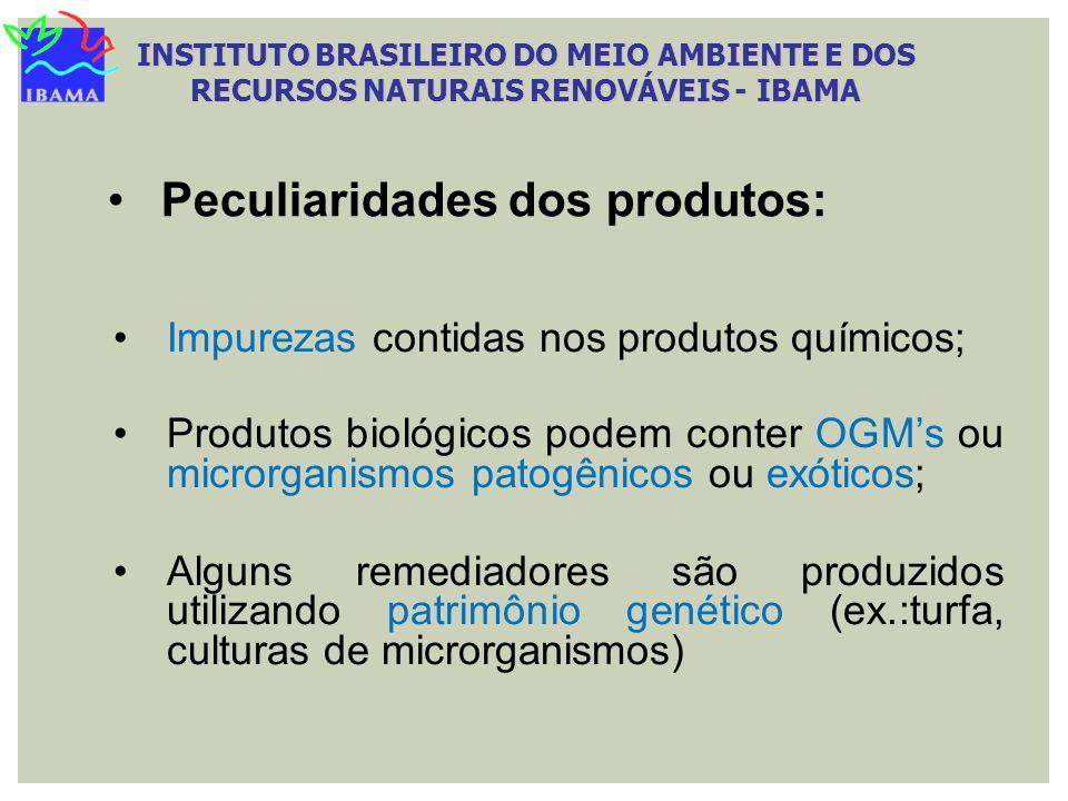Impurezas contidas nos produtos químicos; Produtos biológicos podem conter OGMs ou microrganismos patogênicos ou exóticos; Alguns remediadores são pro