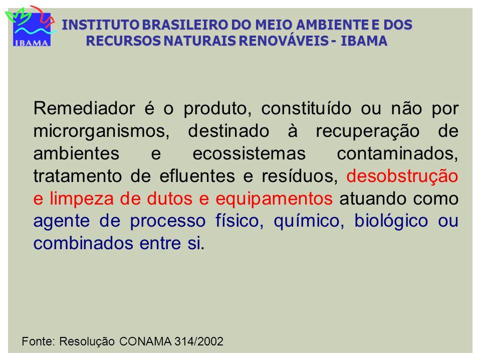 INSTITUTO BRASILEIRO DO MEIO AMBIENTE E DOS RECURSOS NATURAIS RENOVÁVEIS - IBAMA Remediador é o produto, constituído ou não por microrganismos, destin
