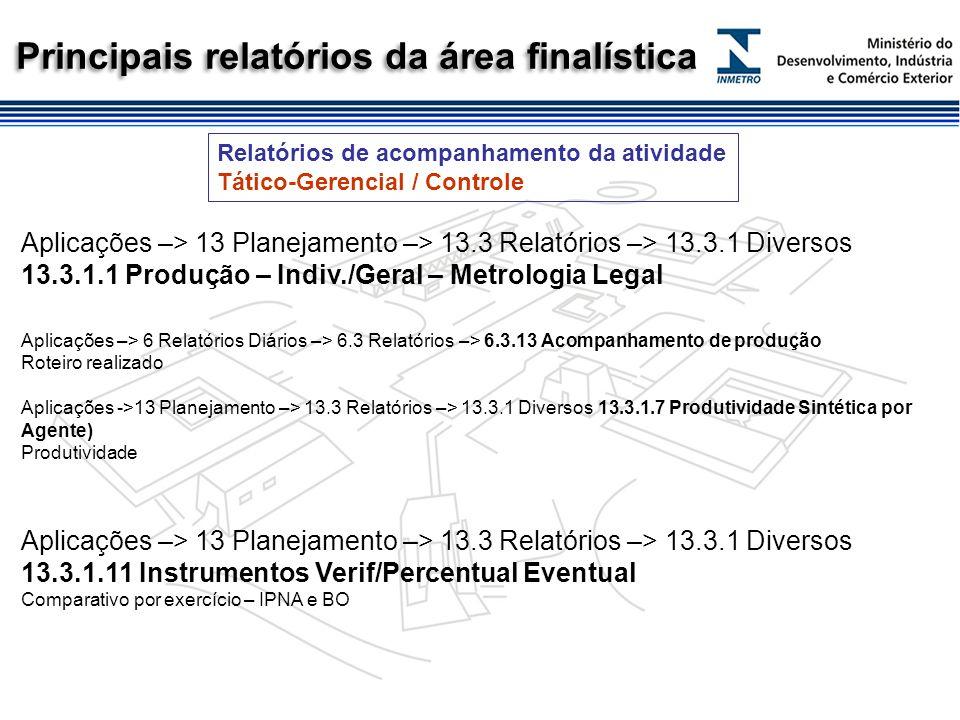 Principais relatórios da área finalística Aplicações –> 13 Planejamento –> 13.3 Relatórios –> 13.3.1 Diversos 13.3.1.1 Produção – Indiv./Geral – Metrologia Legal Aplicações –> 6 Relatórios Diários –> 6.3 Relatórios –> 6.3.13 Acompanhamento de produção Roteiro realizado Aplicações ->13 Planejamento –> 13.3 Relatórios –> 13.3.1 Diversos 13.3.1.7 Produtividade Sintética por Agente) Produtividade Aplicações –> 13 Planejamento –> 13.3 Relatórios –> 13.3.1 Diversos 13.3.1.11 Instrumentos Verif/Percentual Eventual Comparativo por exercício – IPNA e BO Relatórios de acompanhamento da atividade Tático-Gerencial / Controle