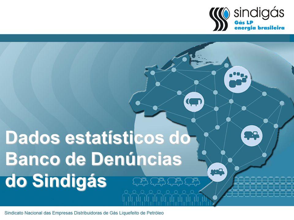 Dados estatísticos do Banco de Denúncias do Sindigás