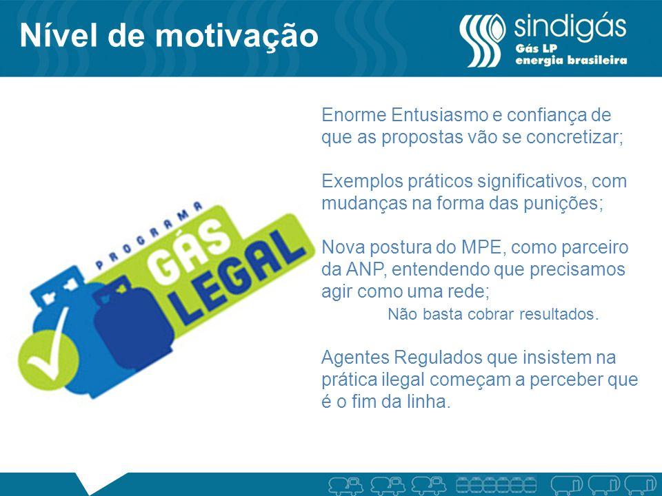 Resultados Tangíveis Assinatura dos TACs entre as Distribuidoras e os MPE.