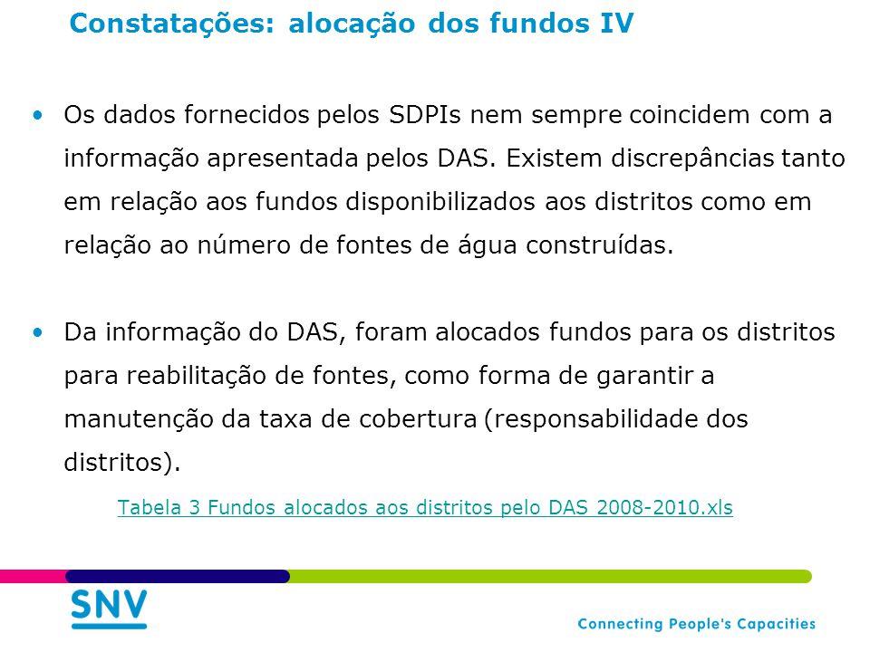 Constatações: alocação dos fundos IV Os dados fornecidos pelos SDPIs nem sempre coincidem com a informação apresentada pelos DAS. Existem discrepância