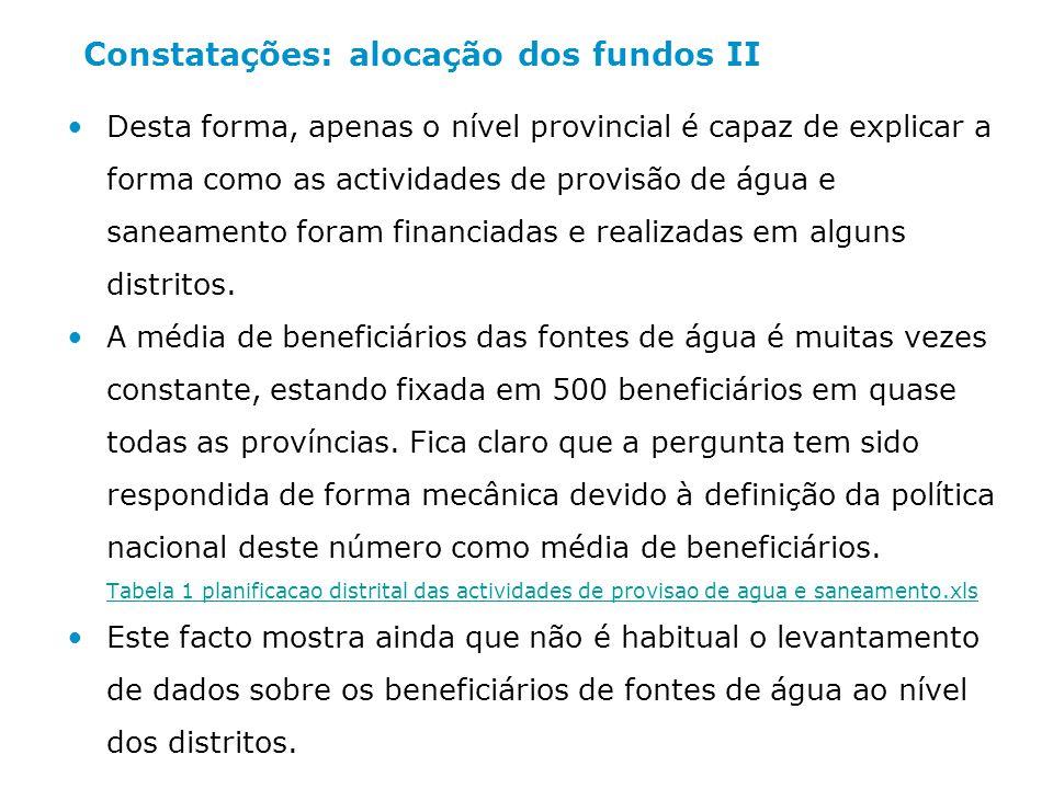 Constatações: alocação dos fundos II Desta forma, apenas o nível provincial é capaz de explicar a forma como as actividades de provisão de água e saneamento foram financiadas e realizadas em alguns distritos.