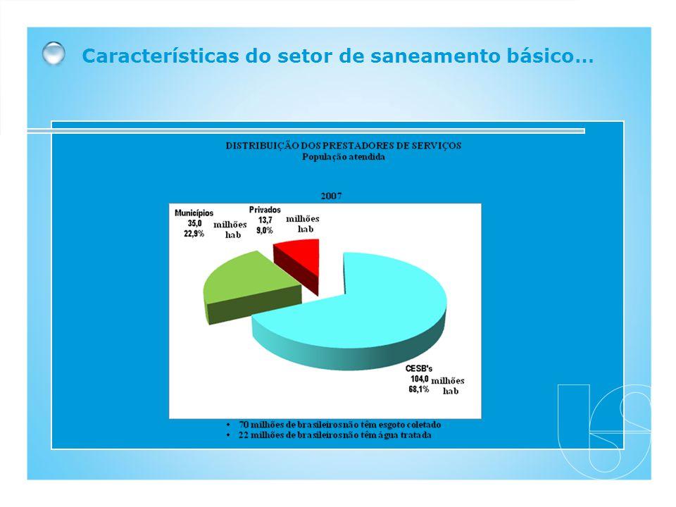 Características do setor de saneamento básico…