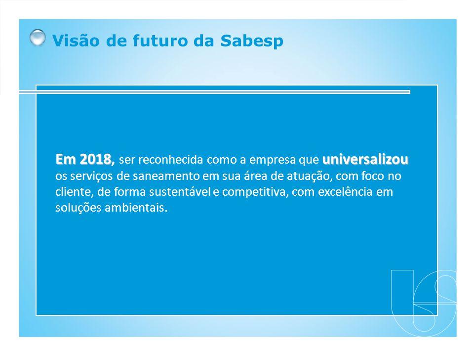 Visão de futuro da Sabesp Em 2018universalizou Em 2018, ser reconhecida como a empresa que universalizou os serviços de saneamento em sua área de atua