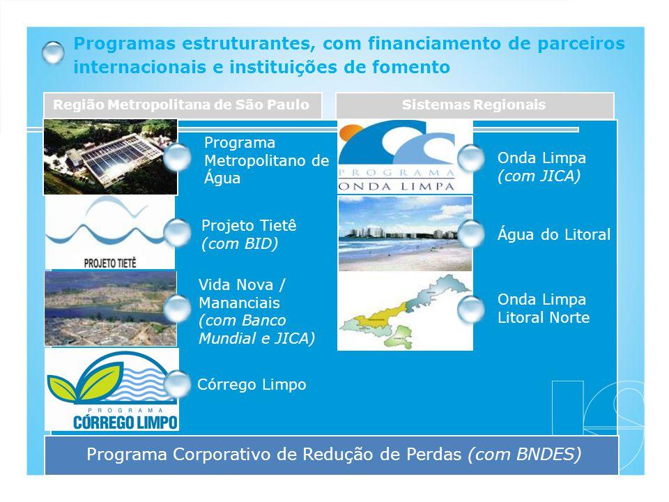 Programas estruturantes, com financiamento de parceiros internacionais e instituições de fomento Programa Metropolitano de Água Região Metropolitana d