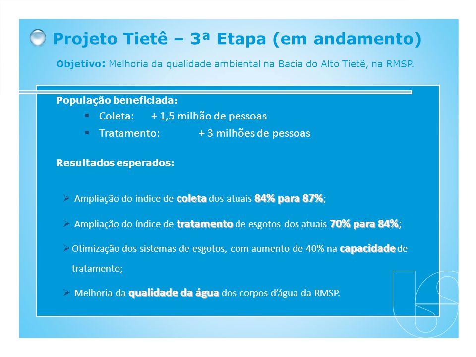 Projeto Tietê – 3ª Etapa (em andamento) Objetivo : Melhoria da qualidade ambiental na Bacia do Alto Tietê, na RMSP. População beneficiada: Coleta:+ 1,