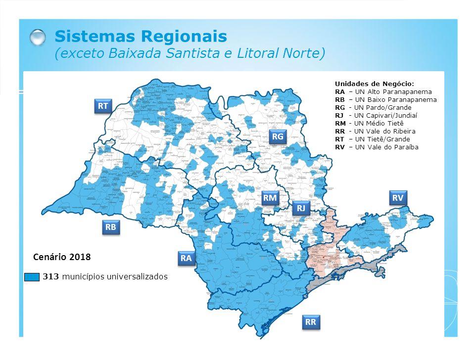 Sistemas Regionais (exceto Baixada Santista e Litoral Norte) Cenário 2018 313 municípios universalizados Unidades de Negócio: RA– UN Alto Paranapanema