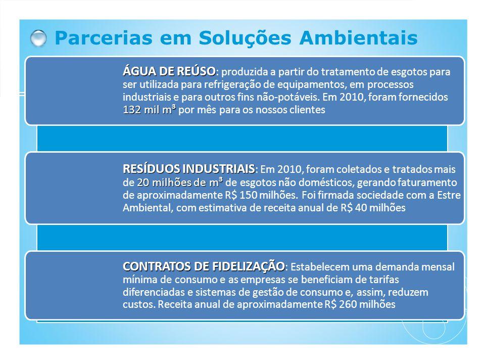 Parcerias em Soluções Ambientais CONTRATOS DE FIDELIZAÇÃO CONTRATOS DE FIDELIZAÇÃO : Estabelecem uma demanda mensal mínima de consumo e as empresas se